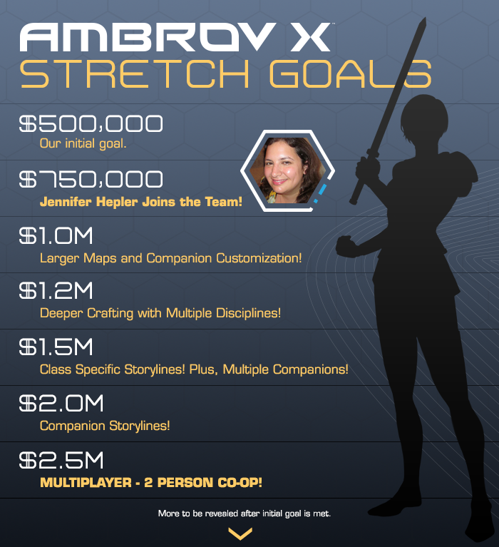 ambrov x stretch goals