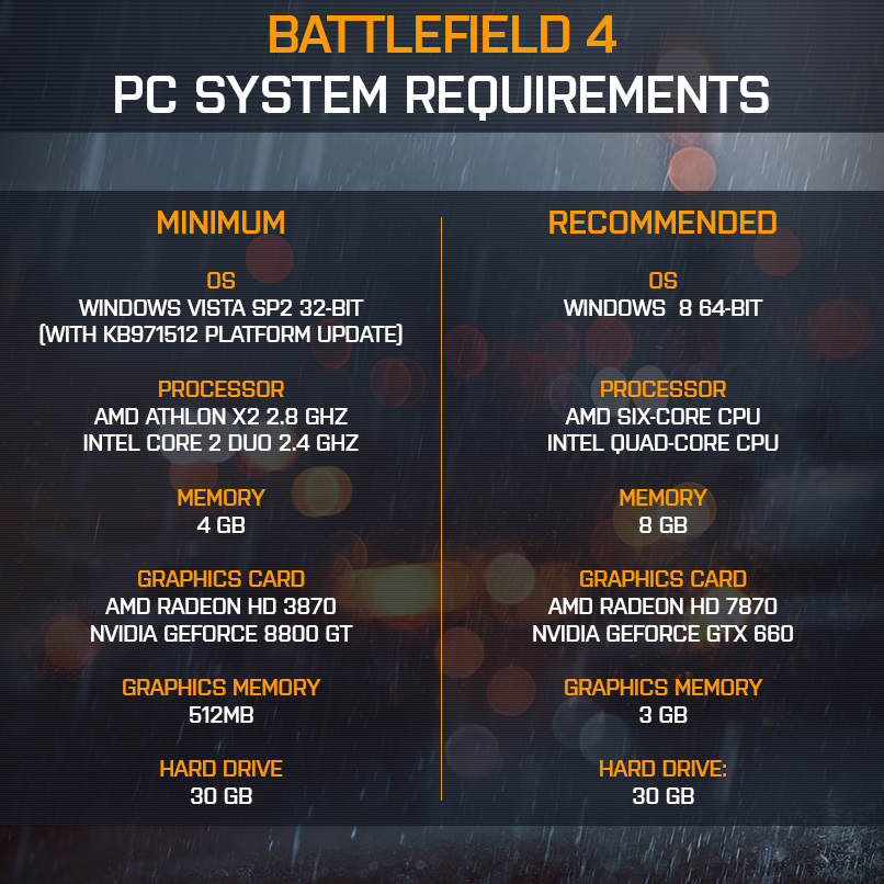 battlefield 4 requisiti di sistema