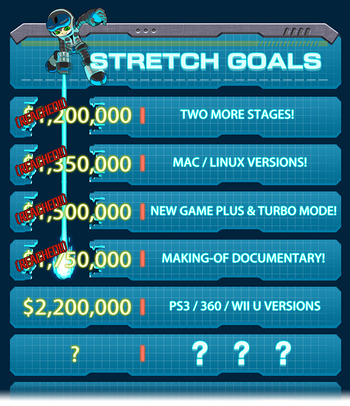 mighty no 9 stretch goals b