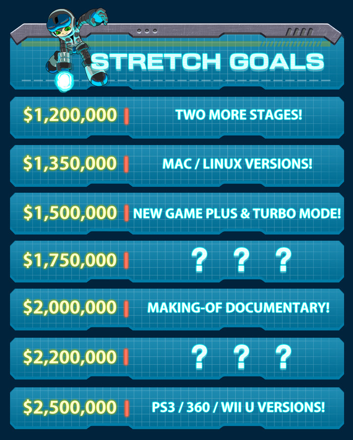 stretch goal mighty no 9