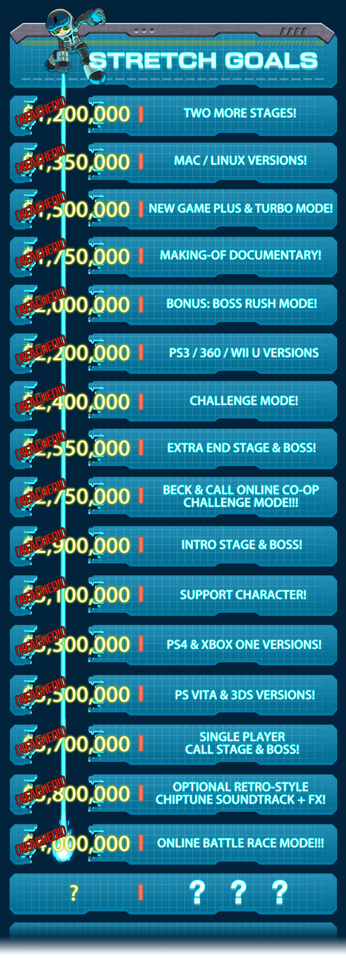 mighty no 9 stretch goals finale