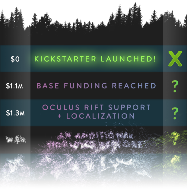 obduction stretch goal