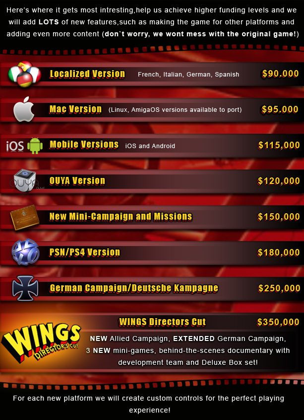 wings stretch goals
