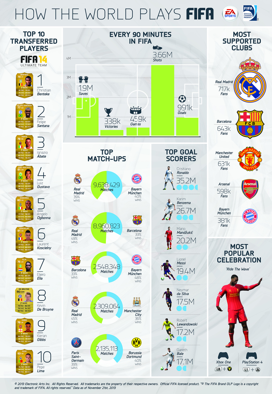 fifa_14_infographic