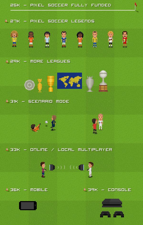 pixel soccer obiettivi secondari