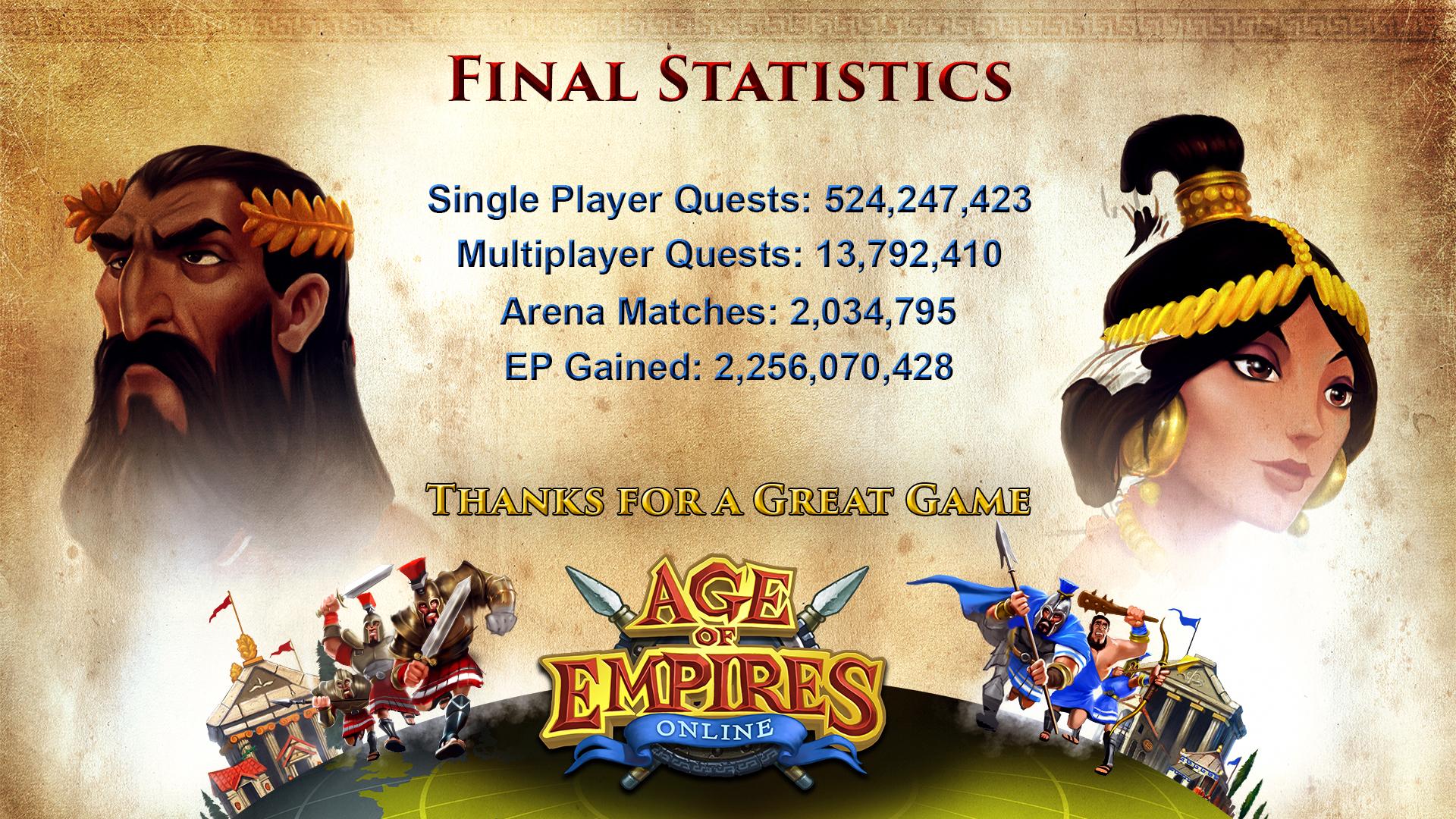 Age of empires online statistiche finali