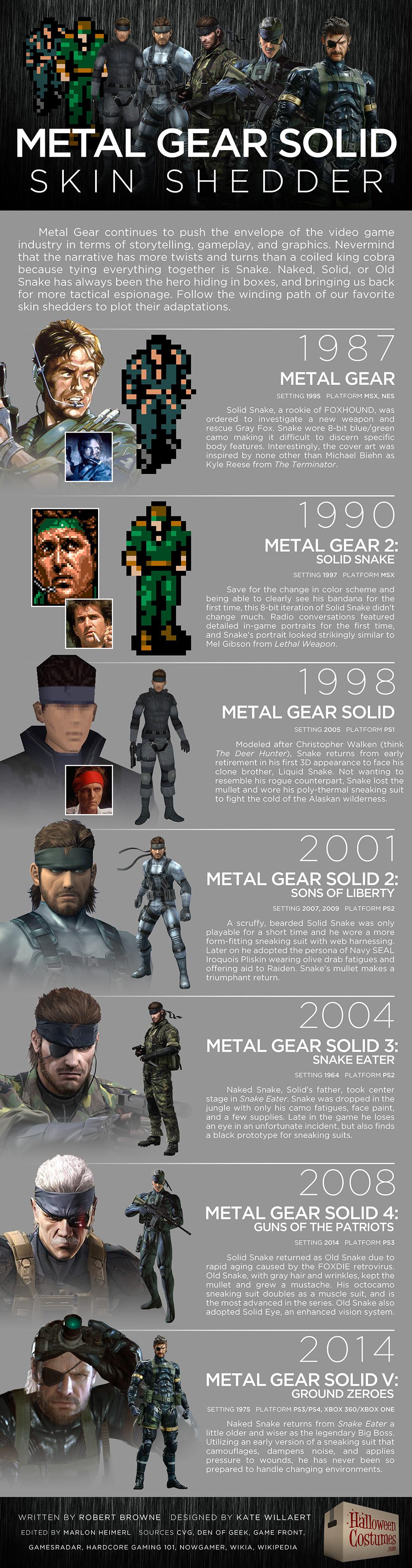 Metal Gear Solid Evolution 1008