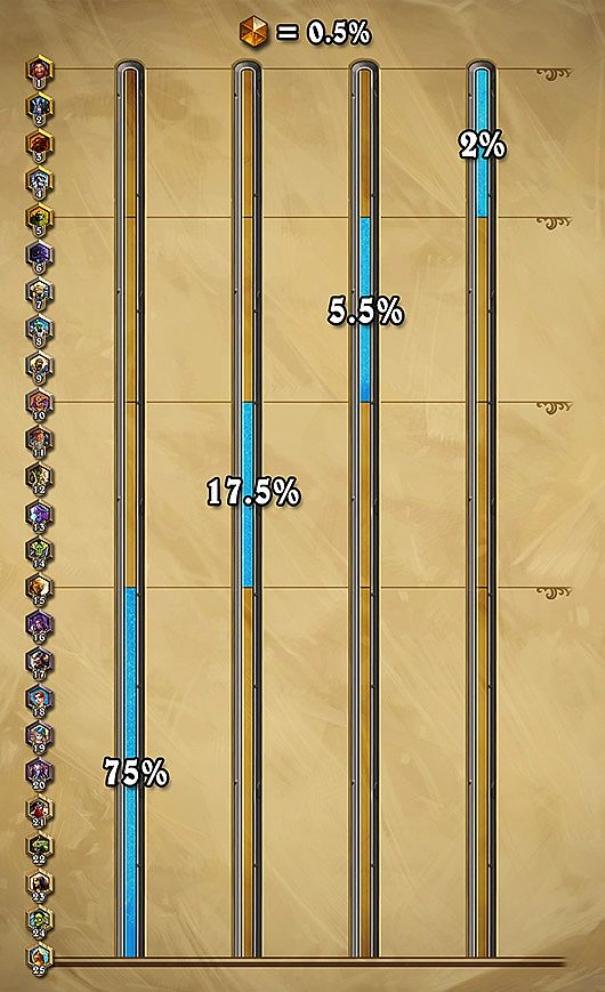 Hearthstone graifco ranking giocatori