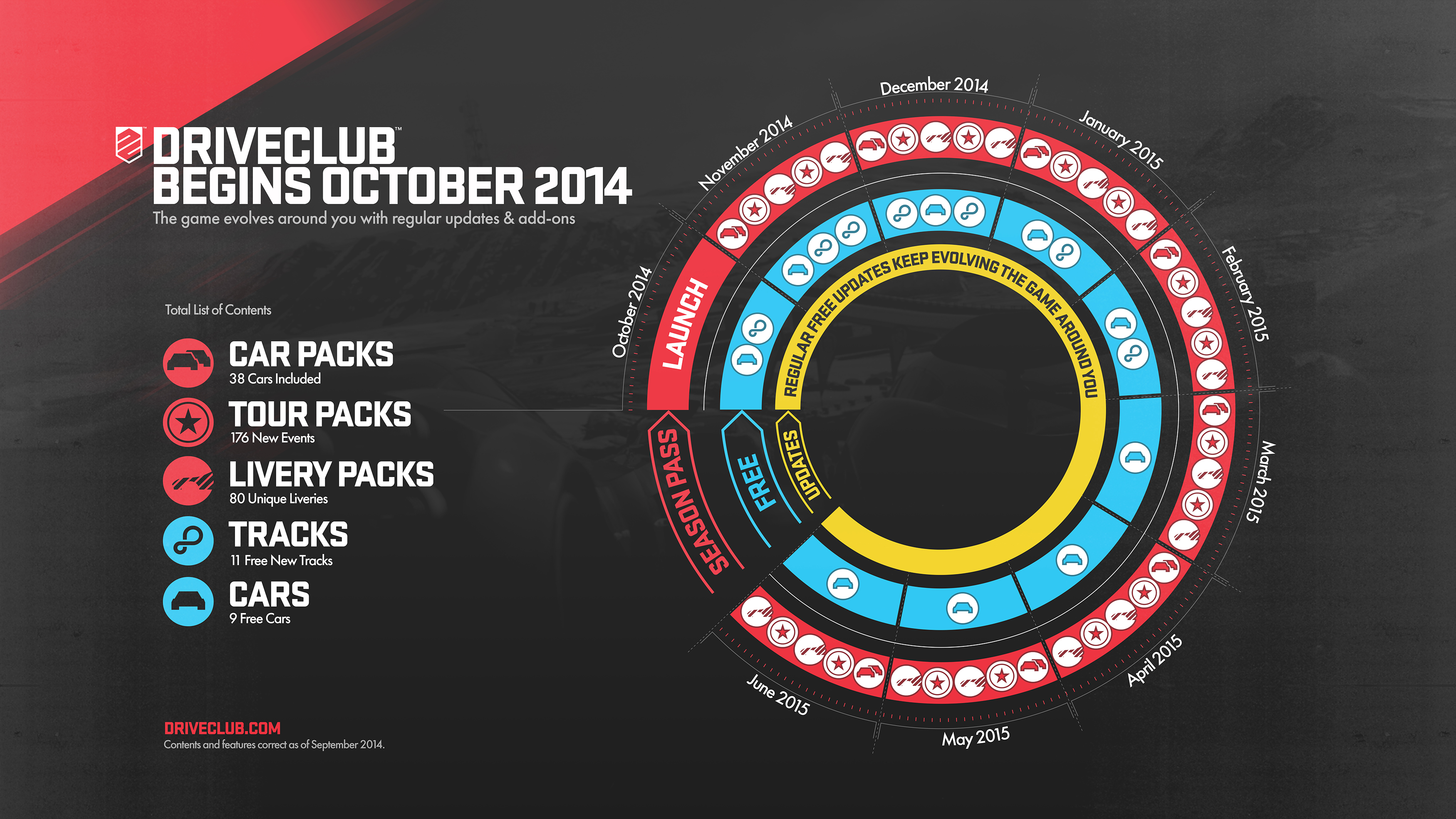 driveclub-dlc-infographic
