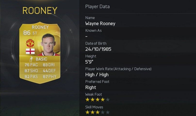 fifa-15-player-ratings-23-rooney
