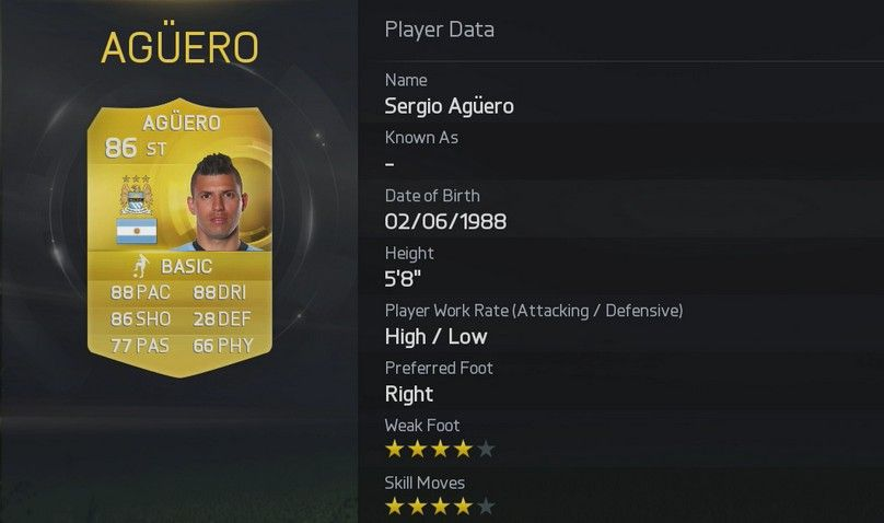 fifa-15-player-ratings-24-aguero
