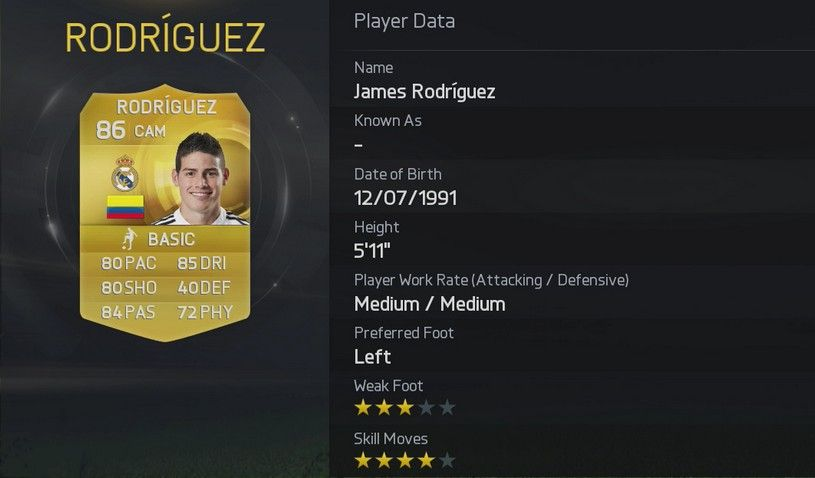 fifa-15-player-ratings-32-james