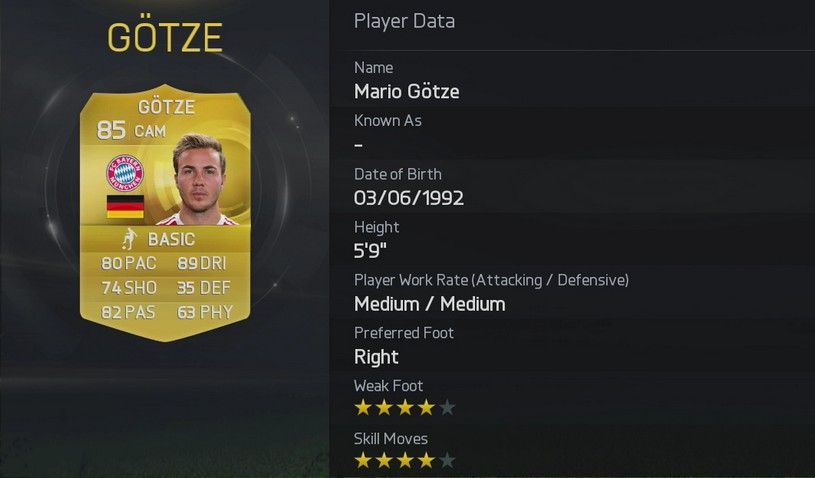 fifa-15-player-ratings-38-gotze