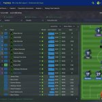 Football Manager 2015 0910 9