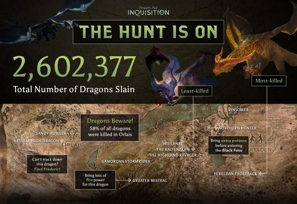 dragon age inquisition caccia ai draghi