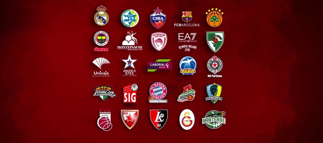 NBA-2K15 euroleague team