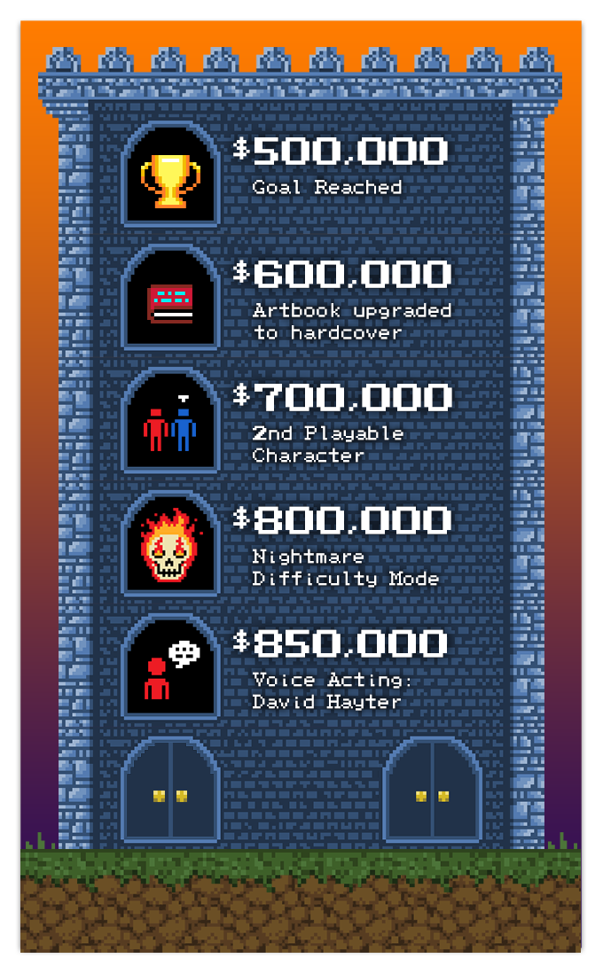 Bloodstained Ritual of the Night stretch goals