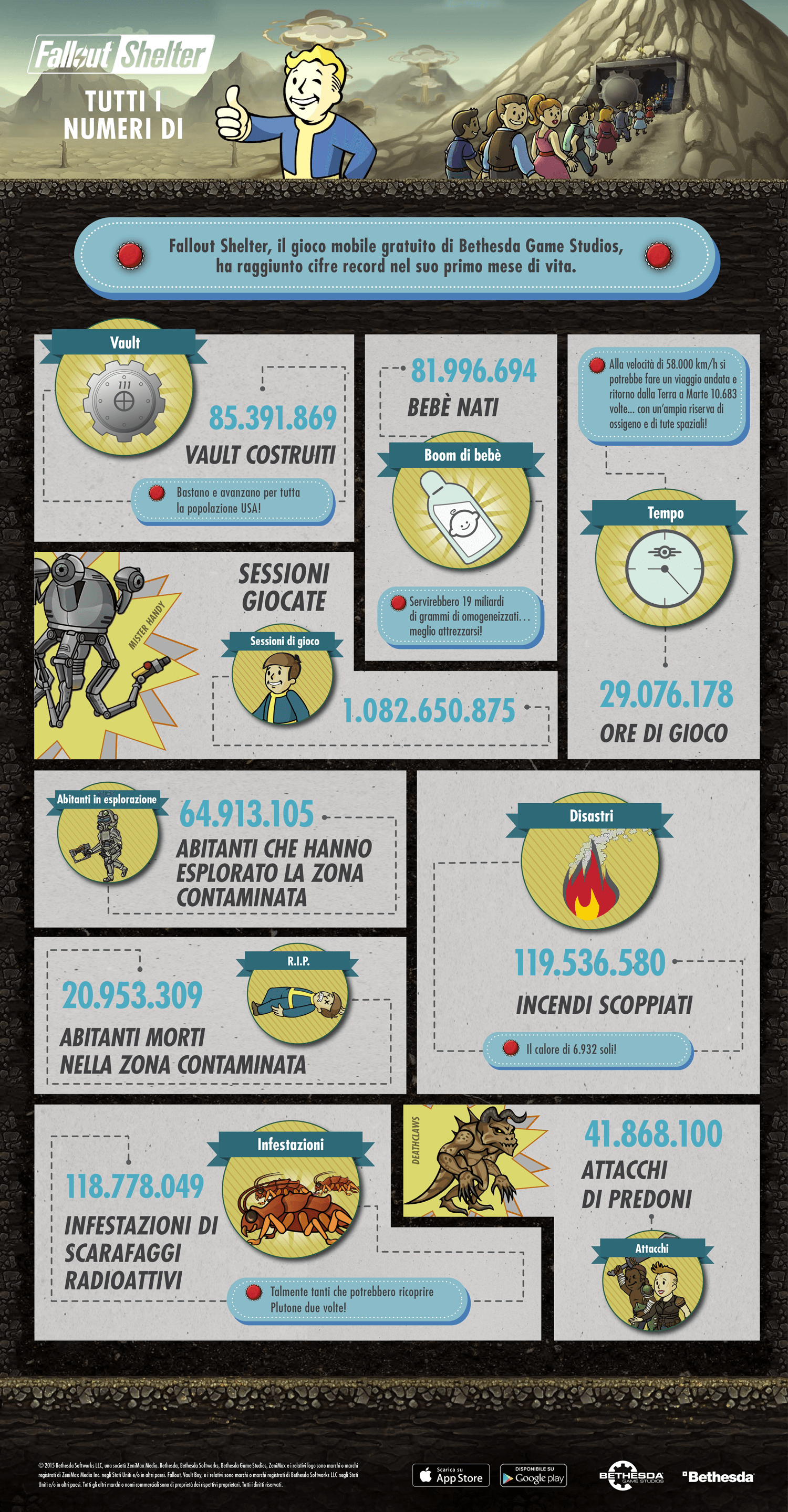 FalloutShelter_Infographic_v11-IT