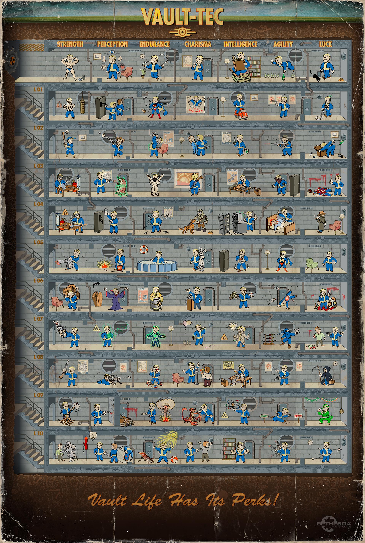 Fallout_4_Perk_Poster_web_1443111459