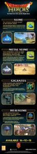 Ecco i mostri della serie Dragon Quest Heroes