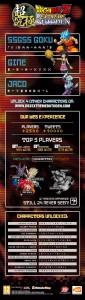 Dragon Ball Z: Extreme Butoden, sbloccati due personaggi nuovi