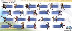 Final Fantasy Explorer ci mostra le 21 classi di lavoro