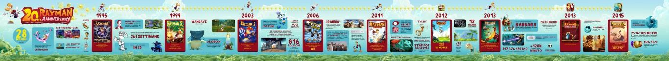Rayman_Brand_Anniversary_infographic_SD_IT