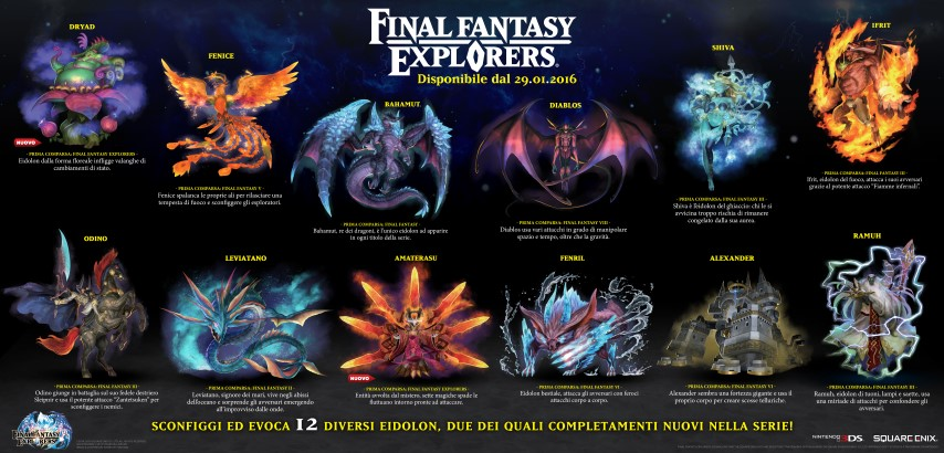 FFEXP_Summons_Infographic_IT_1449851078