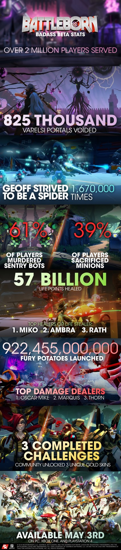 2K_Battleborn_Beta_Infographic