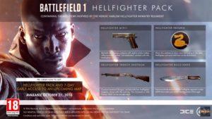 Battlefield 1, ecco l'arsenale (fin qui) confermato