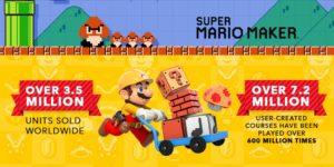 Super Mario Maker ha venduto più di 3,5 milioni di copie in tutto il mondo