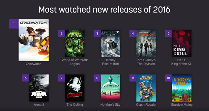 twitch-top-10