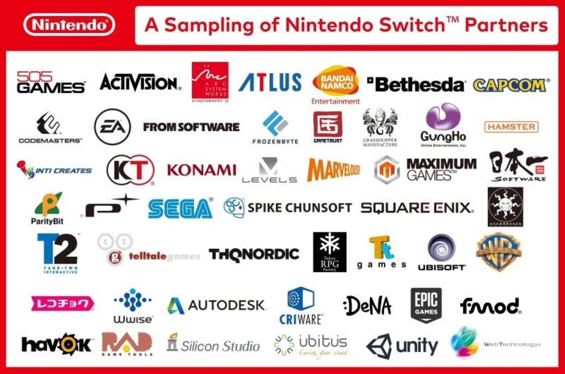 Nintendo lista titoli confermati su Switch