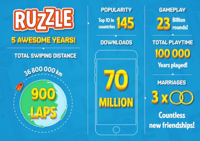 infografica ruzzle