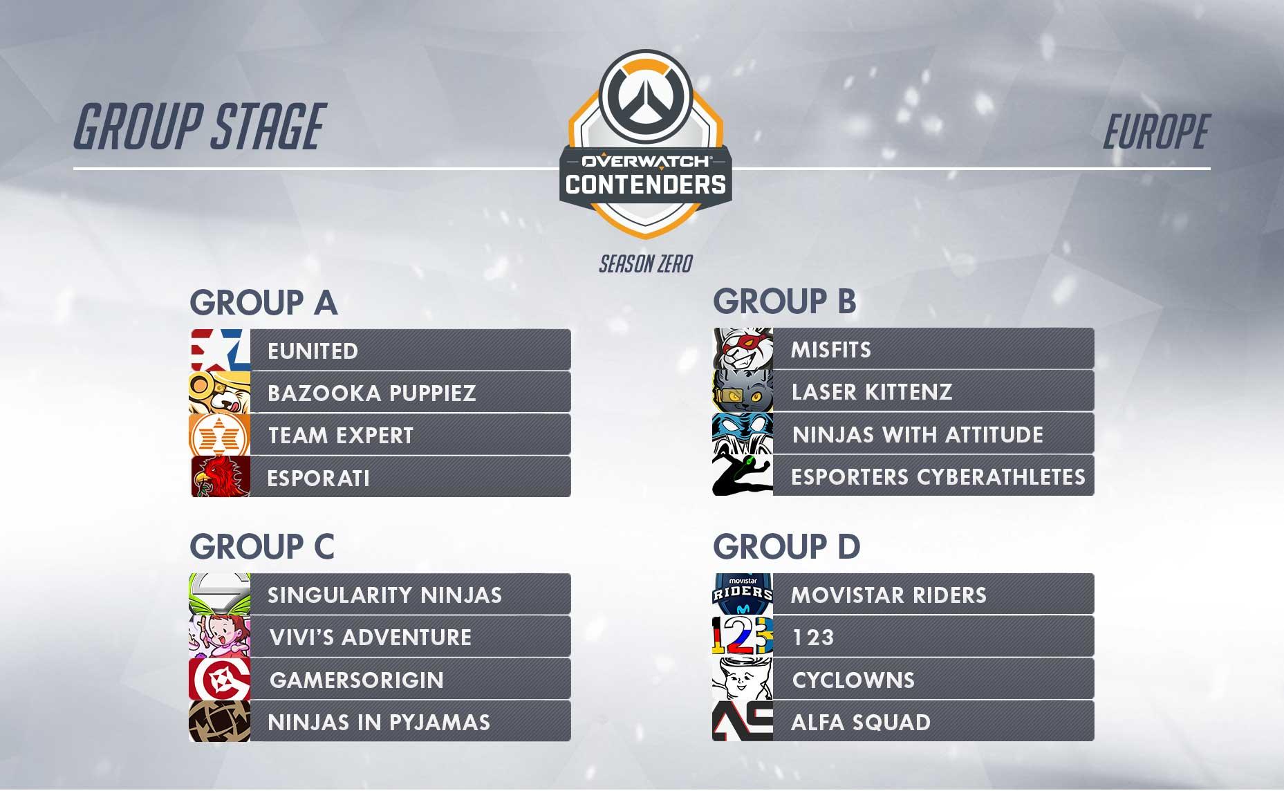group-stage-eu