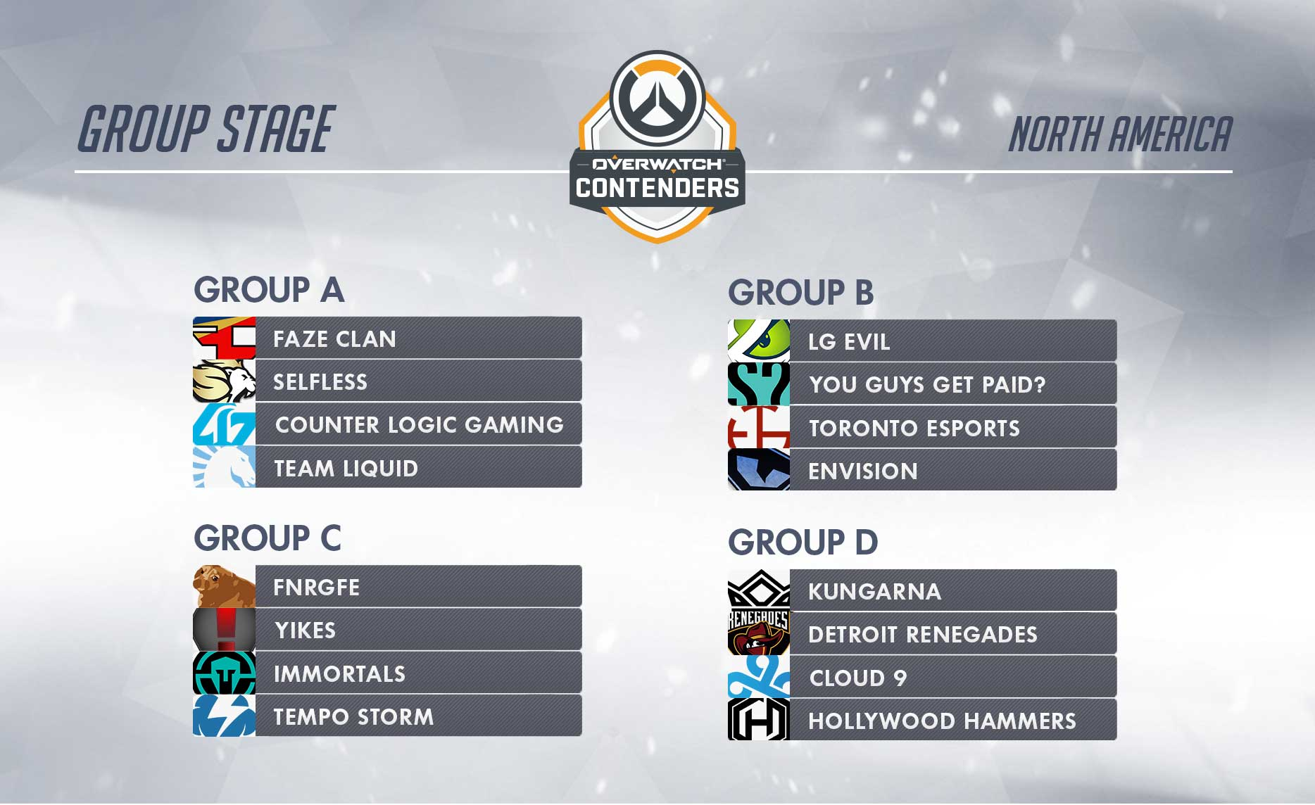 group-stage-na