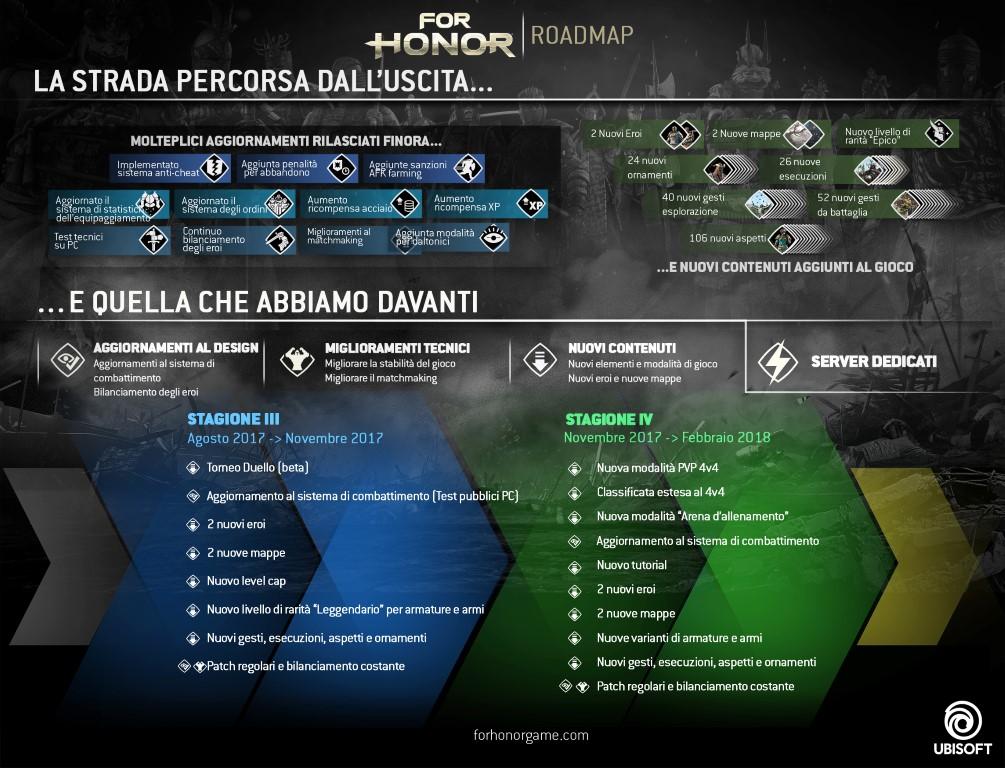 For Honor_Roadmap_ITA