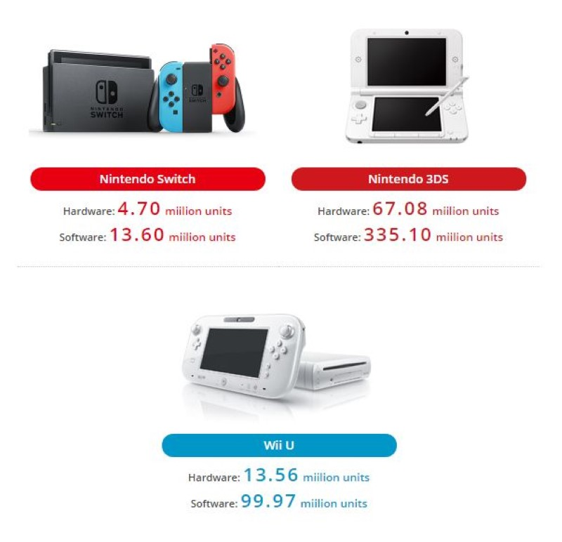 Nintendo 260717