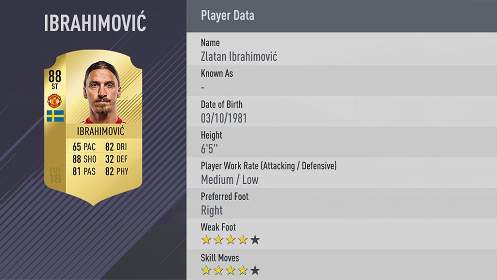 fut18-top100-ibrahimovic-lg