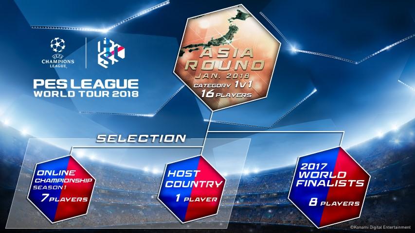 PES League World Tour Asia Round Tournament Structure