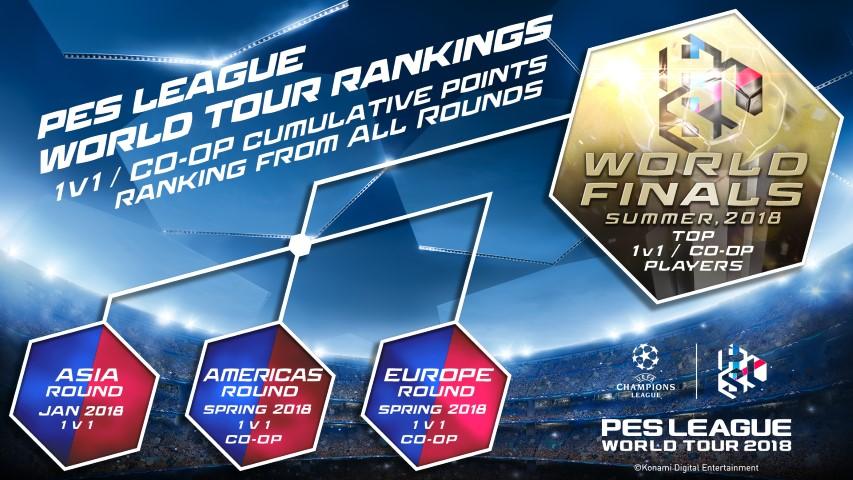 PES League World Tour Tournament Structure