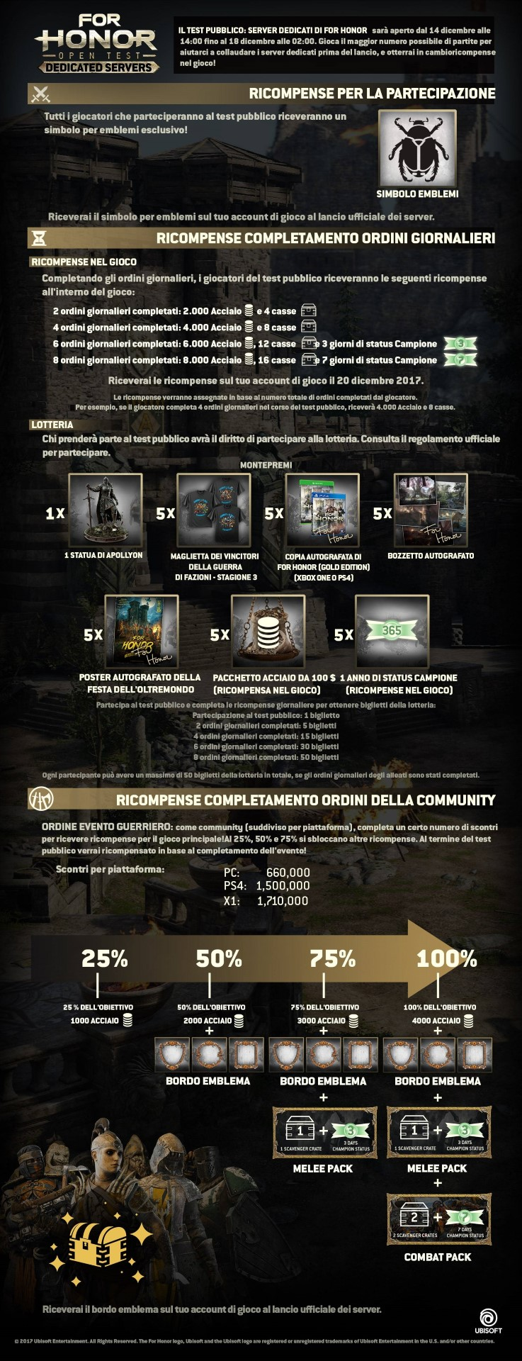 FH_DS_rewards_infographics_ITA-min