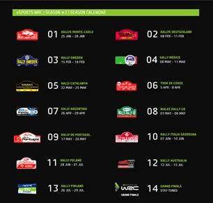 WRC Esports 2018 championship