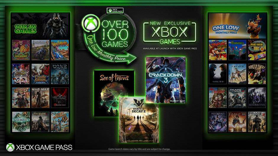 Esclusive Microsoft disponibili al Day One su Xbox Game Pass